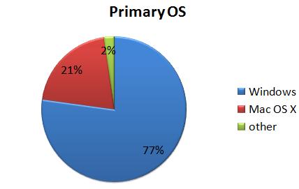 metrics_all_os