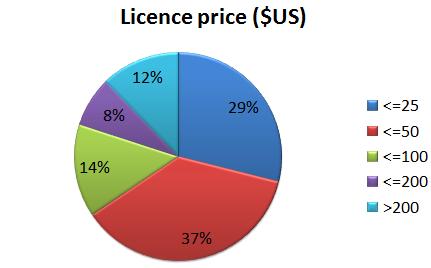 metrics_all_price1