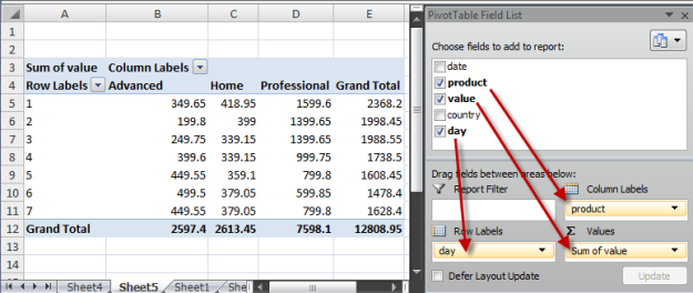 pivot table 10