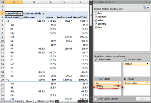 pivot table 11