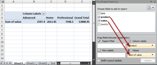 pivot table 3