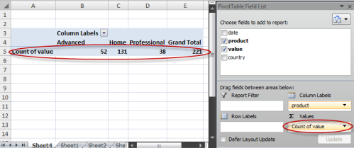 pivot table 6