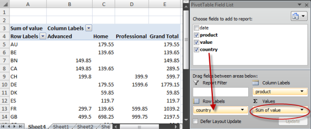 pivot table 7