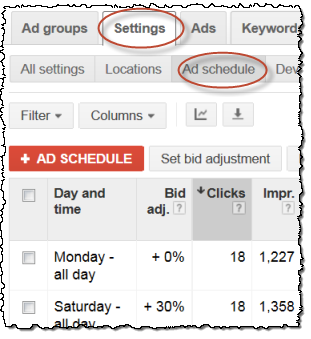 adwords bid adjustment schedule