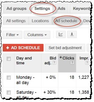 adwords bid adjustment schedule