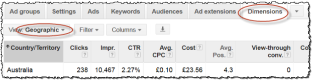 adwords geographic report