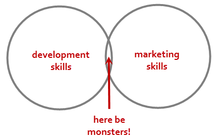 development marketing skills
