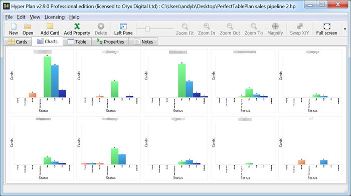Sales pipeline statistics software